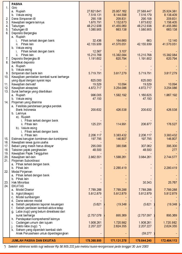 Free Download Laporan Keuangan Perusahaan Kontraktor Di Intensivedome
